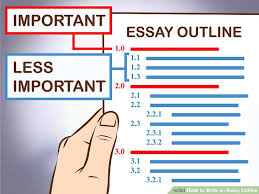 easy ways to write an essay outline wikihow image titled write an essay outline step 10