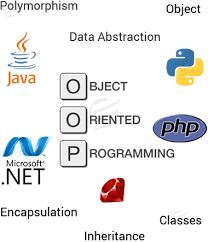 get object oriented programming help online from essaycorp objec oriented programing assignment help