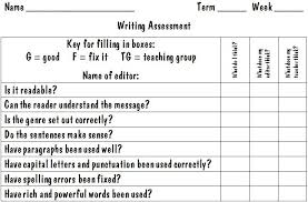 esl masters essay proofreading service for phd apa style research     Adomus