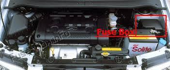 hyundai matrix 2002 2008 < fuse box diagram the location of the fuses in the engine compartment hyundai matrix 2002 2008