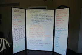 tri fold board size poster board decoration ideas fold board ideas tri fold poster board