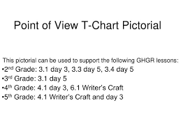 Ppt Point Of View T Chart Pictorial Powerpoint