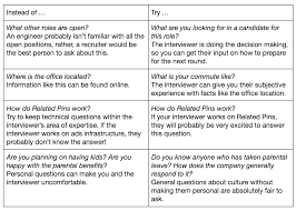 Questions To Ask On Work Experience A Pinterest Engineering Guide To Technical Interviews