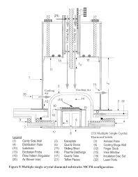 2004 kia sorento radio wiring wiring diagrams bib 2005 kia sorento wire diagram wiring schematic wiring diagram technic 2004 kia sorento radio wiring