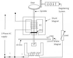 energy meter circuit diagram the wiring diagram energy meter circuit diagram zen diagram circuit diagram