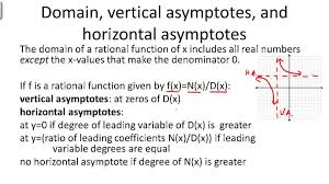 domain vertical asymptotes and horizontal asymptotes overview