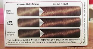 Copper Brown Hair Color Chart Copper Brown Hair Color Chart Hair Color Highlighting And