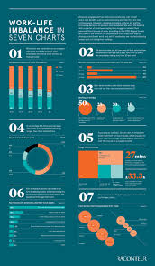 It Works Pay Chart 2018 Work Life Imbalance In Seven Charts Raconteur