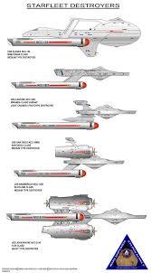 Federation Starship Designs Starfleet Destroyers By Sr71abcd Star Trek Starships Star