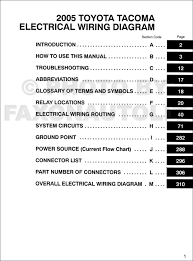 toyota tacoma wiring diagram toyota wiring diagrams online