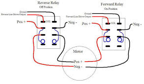 wiring diagram forward reverse motor wiring image motor control schematic diagram forward reverse images on wiring diagram forward reverse motor