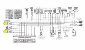 similiar baja atv wiring diagram keywords well chinese 110 atv wiring diagram moreover 110cc atv wiring diagram