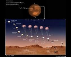 Vistas al Universo - Marte, Syrtis Major, Rover Perseverance | Facebook