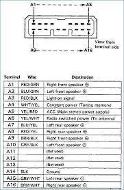 wiring diagram honda accord 1996 wiring diagram honda radio wiring diagram 03 data wiring diagram1996 civic wiring diagram wiring diagram data road glide