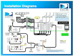 how to install direct tv direct instructions technology city wiring site direc install diagram