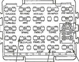 1993 ford f150 fuse panel diagram f wiring forward box o diagrams fuse box diagram wiring featured sierra owner manual 19 1993 ford f150