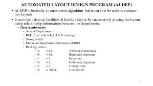Aldep Automated Layout Design Program Download Download