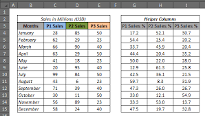 100 Column Chart How To Create 100 Stacked Bar Chart In Excel