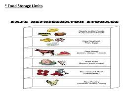 Unfolded Proper Food Storage Order Food Storage Order And