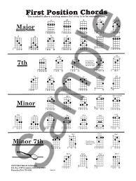 Banjo Chord Chart Template Free 5 String Banjo Chord Chart Free 5 ...