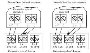 home smoke alarm wiring diagram wiring diagram smoke alarm circuit troubleshooting wiring diagram