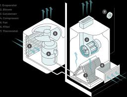 central air conditioner repair installation modernize centralacdiagram