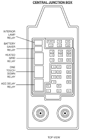 my overdrive is inop not led lit and no 12 volts at socket need 2001 ford excursion fuse box location at 2000 Ford Excursion Interior Fuse Box Diagram