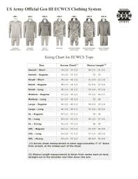 Unbiased Army Cold Weather Gear Chart Army Pt Cold Weather Chart