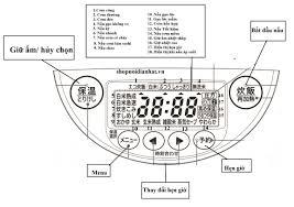 Hướng dẫn sử dụng nồi cơm điện cao tần áp suất Zojirushi NP-ZG18 –  Shopnoidianhatvn