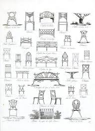 drawing furniture plans. Furniture Design Drawings. Vintage European Garden Printable From . Drawings Drawing Plans P