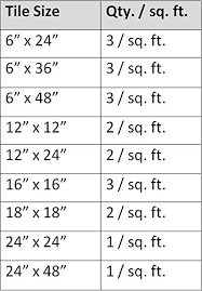 tile leveling size guide
