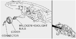 toyota highlander headlight assembly removal astonishing 2002 toyota wiring diagram site of toyota highlander related post
