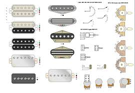 a cool wiring diagram worksheet tonefiend com wiring sheet image