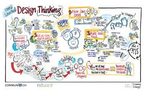 Visual Recording In Art And Design Graphic Recording Leadership With Communitech Susan Cain