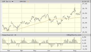 Plm Rt Stock News And Price Polymet Mining Corp Stock