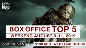 Top 5 Box Office Us Weekend August 9 11 Charts 2019