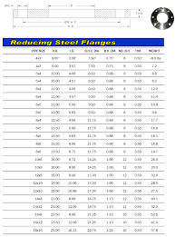 Flange Specifications