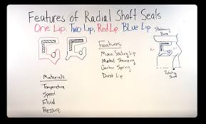 Rotary Seal Design Guide Features Of Radial Shaft Seals Esp International