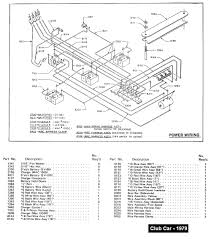 1995 club car wiring diagram club car 1992 1994 wiring diagram 1992 club car ds service manual at 92 Club Car Wiring Diagram