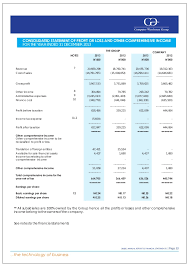 Computer Warehouse Group Annual Report 2013