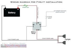 fuse diagram wiring diagram technic mack truck fuse box wiring diagram technicmack fuse box diagram u2013 kobiturkfinans commack fuse