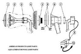 wiring for doughboy pool just another wiring diagram blog • how to install an aqualuminator above ground pool light rh blog royalswimmingpools com best above ground pools how much are doughboy pools