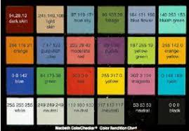 The Macbeth Color Checker 2 Download Scientific Diagram