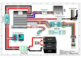 quad wiring diagram quad image wiring diagram razor manuals on quad wiring diagram