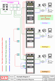 structured network cabling diagram