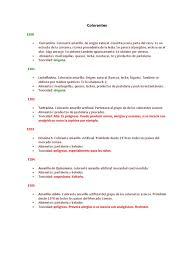 Colorantes Azoicos Causa De De Hiperactividad En Ni Os L