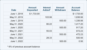 Calculating The Payment In An Ordinary Annuity Pmt Accountingcoach