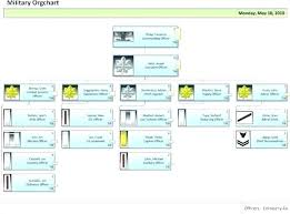 How To Create Organization Chart In Excel 2013 Organizational Chart Template Excel 2013