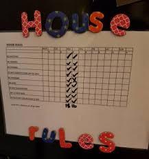 House Rules Technique Jofrost Com