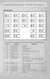 similiar jeep commander fuse diagram keywords 2010 jeep commander fuse box 2010 jeep commander
